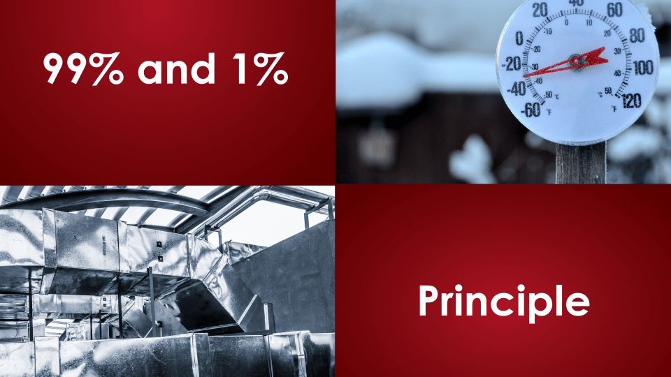 99% and 1% Principle Interest